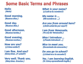English lesson greetings and introductions esp by sarah white english lesson greetings and introductions esp m4hsunfo