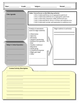 English Lesson Plan Form
