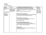 English Lesson plan (writing) grade 3-5