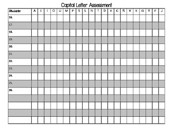 English Letter ID and Letter Sound Assessment Pack:  Teacher Tracking Forms