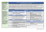 English Literacy Term Planner - Pre Primary Foundation Year