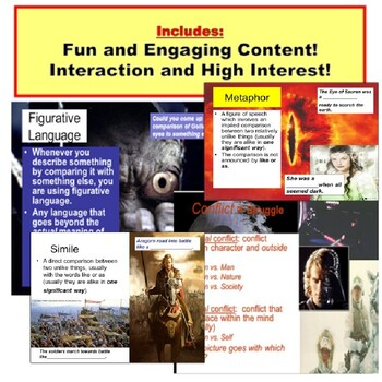 English Literary Terms PowerPoint Overview