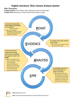 English Literature: PEAL Literary Analysis system