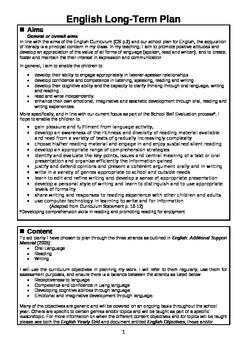 English Long Term Plan for 5th Class EDITABLE