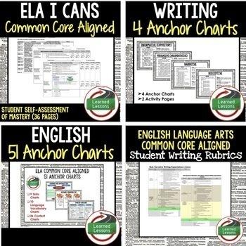 English MEGA BUNDLE, English Curriculum