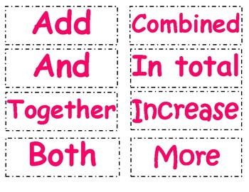 English Math Key Words Posters