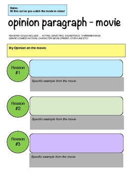 movie review outline