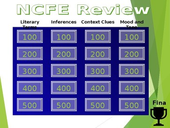 English NCFE Review Game 1