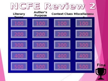English NCFE Review Game 2