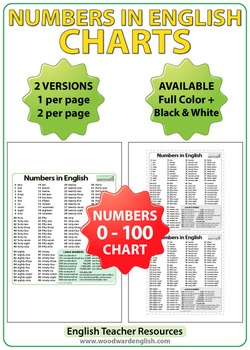 English Numbers 1-100 Chart