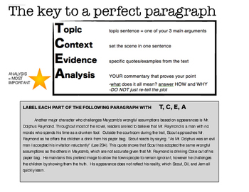 English - Paragraph writing guide for high school