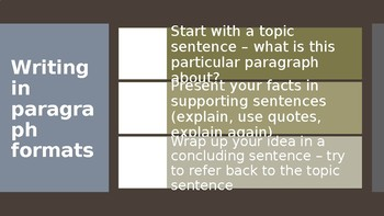 English Paragraph Writing Structure Bare-Minimum Lesson PowerPoint