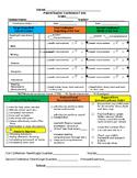 English Parent/Teacher Quick Conference Editable Form Elem