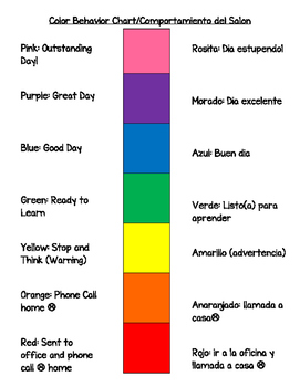 Behavior Chart Color Code for parents (ENG and SPA)