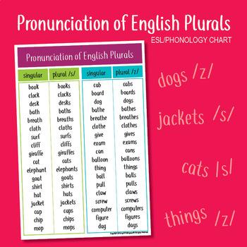 English Plural Pronunciation Chart Poster Phonemes Phonology ESL