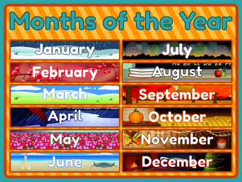 English Poster - Months of the Year Poster
