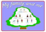 English  Poster  about the Family .A3 size.