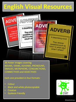 English Teaching Resource - Posters and Visuals for the Classroom