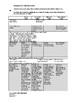 English Practicum Assessment Rubric - Full Copy
