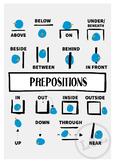 English PREPOSITIONS poster, cute classroom decoration, vocabulary training
