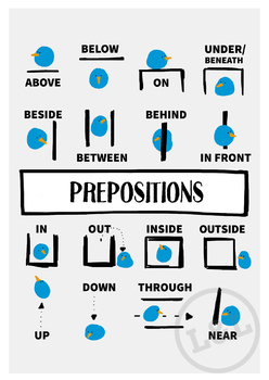 English PREPOSITIONS poster, cute classroom decoration, vocabulary training