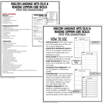 English, Reading, Writing Common Core Just the Essentials Content Outlines