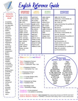 English Reference Sheet for Students