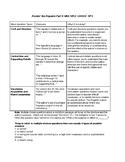 English Regents Multiple Choice Tips