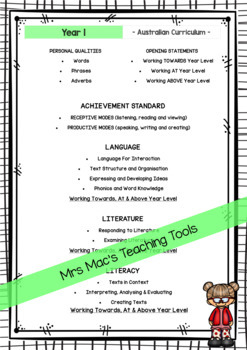 English  - Report Writing Comments - Year 1 - Australian Curriculum