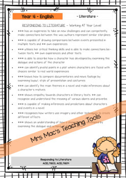 English  - Report Writing Comments - Year 4 - Australian Curriculum