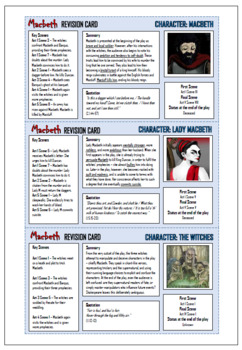 English Revision Cards Blank Templates - for Plays