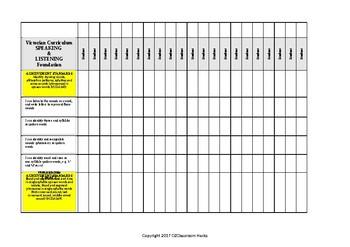 English SPEAKING LISTENING Checklist Foundation Victorian Curric/Aust-'I Can