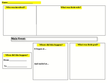 English, Science, History Graphic Organizer for Taking Notes on Text