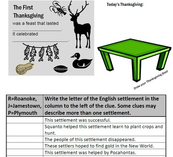 English Settlements Interactive Notes and Assessment