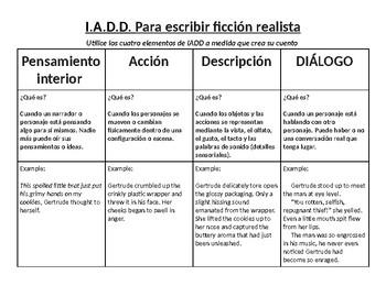 English/Spanish IADD Chart