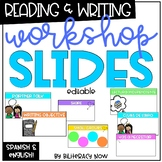 English & Spanish Reading Writing Workshop Class Slides! Balanced Literacy!
