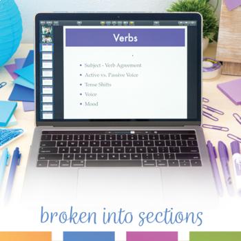 English Standardized Test Powerpoint