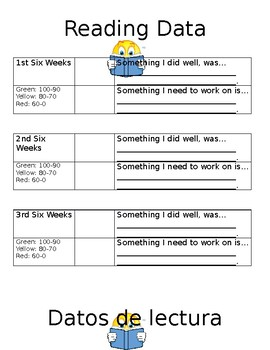 English Student Data Tracker
