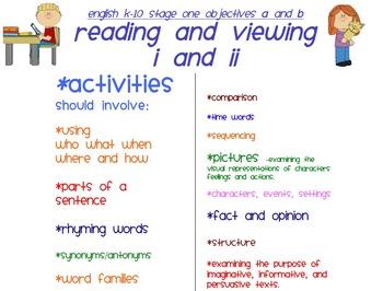 English Syllabus K-10 NSW - Basis for Reading Tasks