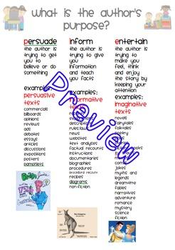 English Syllabus K-10 NSW - Persuasive, Imaginative, Informative Texts