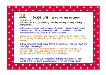 English Syllabus K-10 NSW - Stage One Objectives and Outcomes