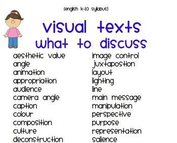 English Syllabus K-10 NSW -  Visual texts. What to discuss.