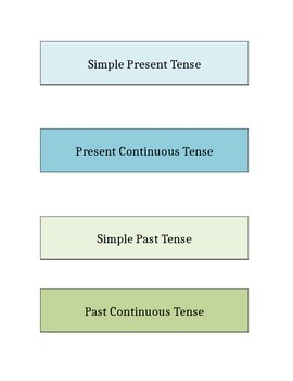 English Tenses Chart with color coded control pieces