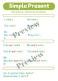 English Tenses Posters: 12x18