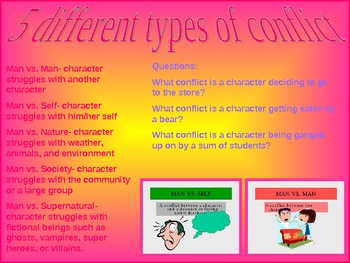 English Terms/Literary Elements/Reading Terms Power Point