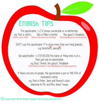 English Tips - Using the Apostrophe with S