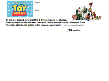 English - The Plot Graph (for Toy Story!!)