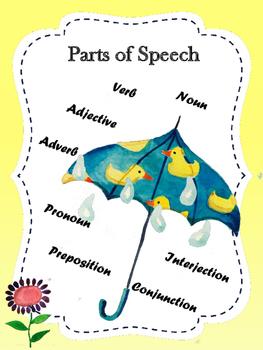 English Umbrella Terms Figurative Language, Parts of Speech, Main Idea, etc.
