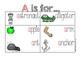 English Vocabulary Anchor Charts