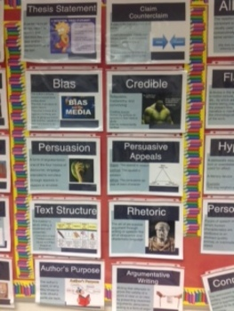 English Vocabulary Posters